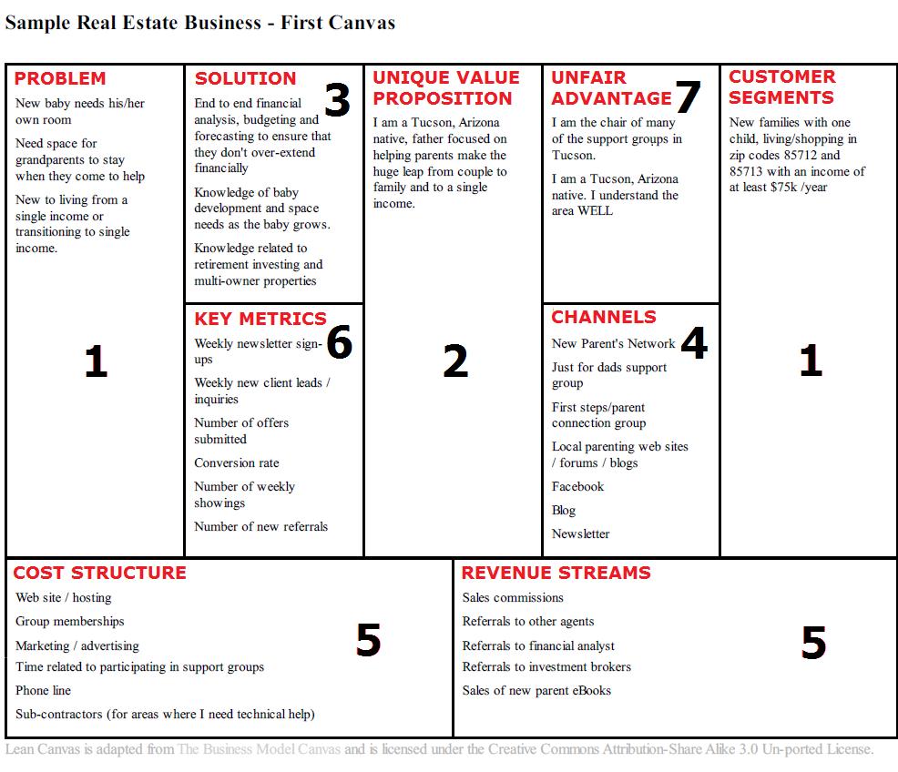 Lloyds bank business plan template